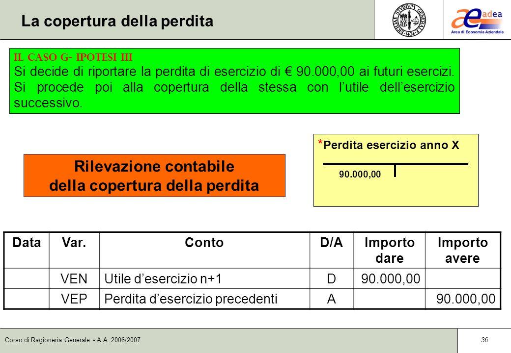 Corso di Ragioneria Generale - A.A. 2006/2007 35 DataVar.ContoD/AImporto dare Importo avere VEN Perdita desercizio precedentiD90.000,00 VEP* Perdita d