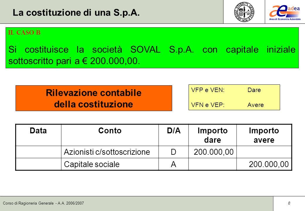Corso di Ragioneria Generale - A.A. 2006/2007 7 Occorre distinguere due momenti ai fini delle relative rilevazioni contabili: la sottoscrizione del ca