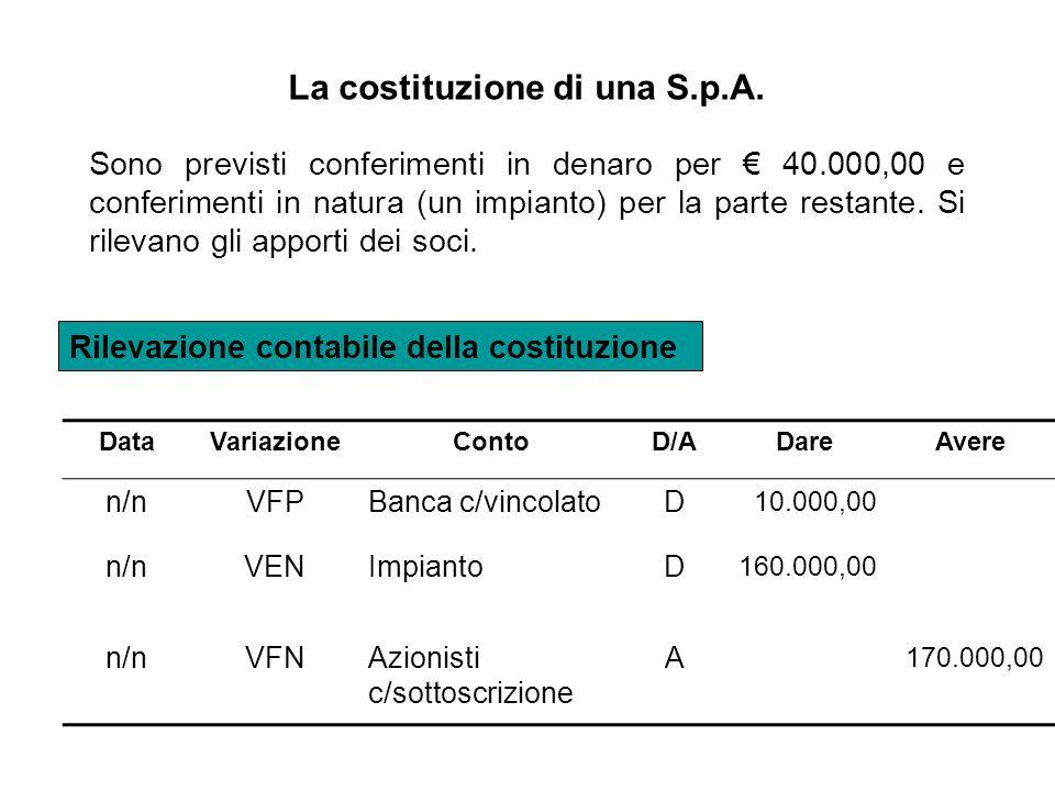 La costituzione di una S.p.A.Dopo liscrizione nel Registro delle imprese (art.