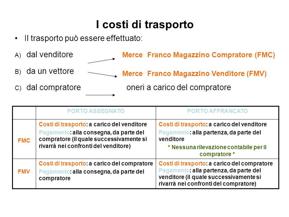 I costi di trasporto Il trasporto può essere effettuato: A) dal venditore B) da un vettore C) dal compratore oneri a carico del compratore Merce Franc