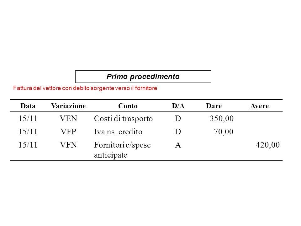 DataVariazioneContoD/ADareAvere 15/11VENCosti di trasportoD350,00 15/11VFPIva ns. creditoD70,00 15/11VFNFornitori c/spese anticipate A420,00 Fattura d
