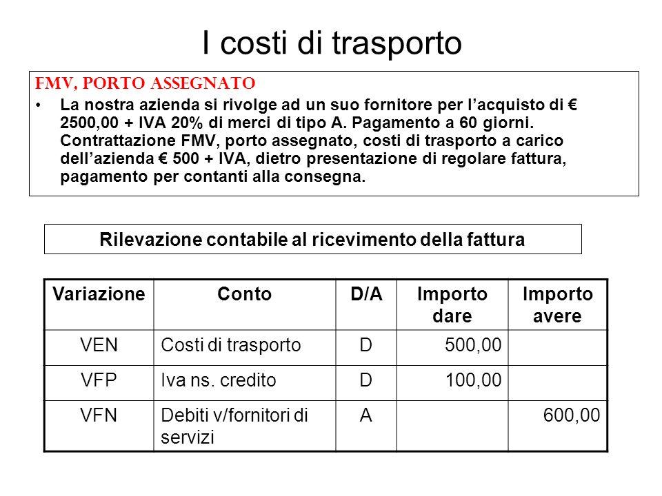 I costi di trasporto fmv, porto assegnato La nostra azienda si rivolge ad un suo fornitore per lacquisto di 2500,00 + IVA 20% di merci di tipo A. Paga