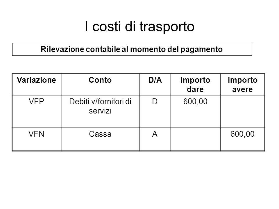 I costi di trasporto VariazioneContoD/AImporto dare Importo avere VFPDebiti v/fornitori di servizi D600,00 VFNCassaA600,00 Rilevazione contabile al mo
