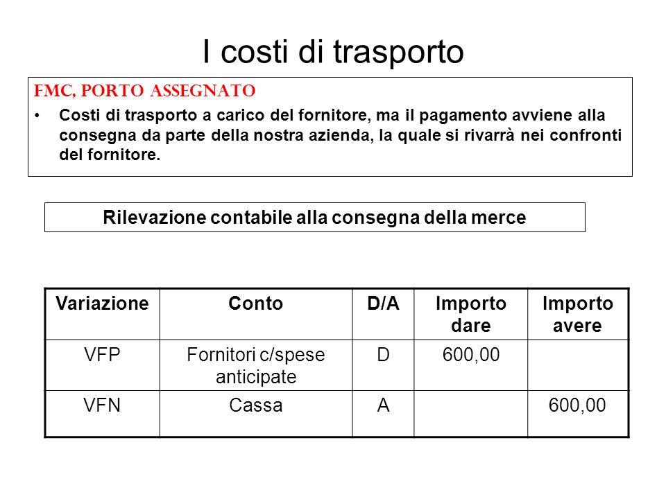 I costi di trasporto fmc, porto assegnato Costi di trasporto a carico del fornitore, ma il pagamento avviene alla consegna da parte della nostra azien