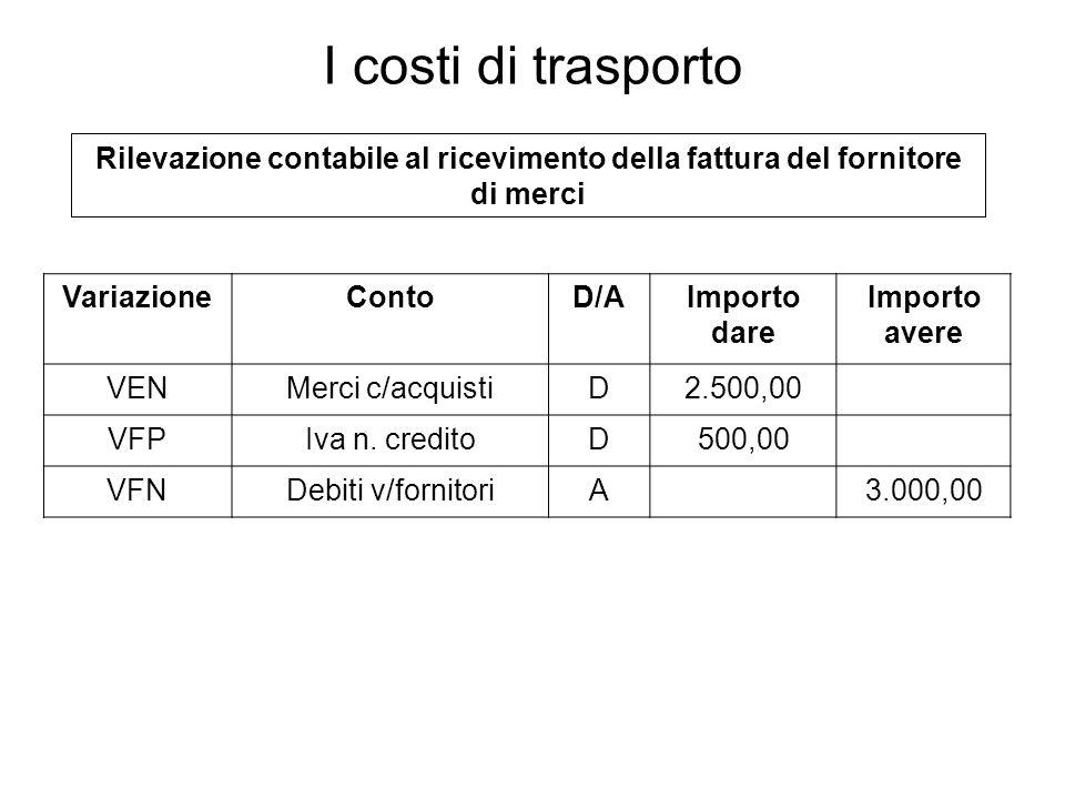 I costi di trasporto VariazioneContoD/AImporto dare Importo avere VENMerci c/acquistiD2.500,00 VFPIva n. creditoD500,00 VFNDebiti v/fornitoriA3.000,00
