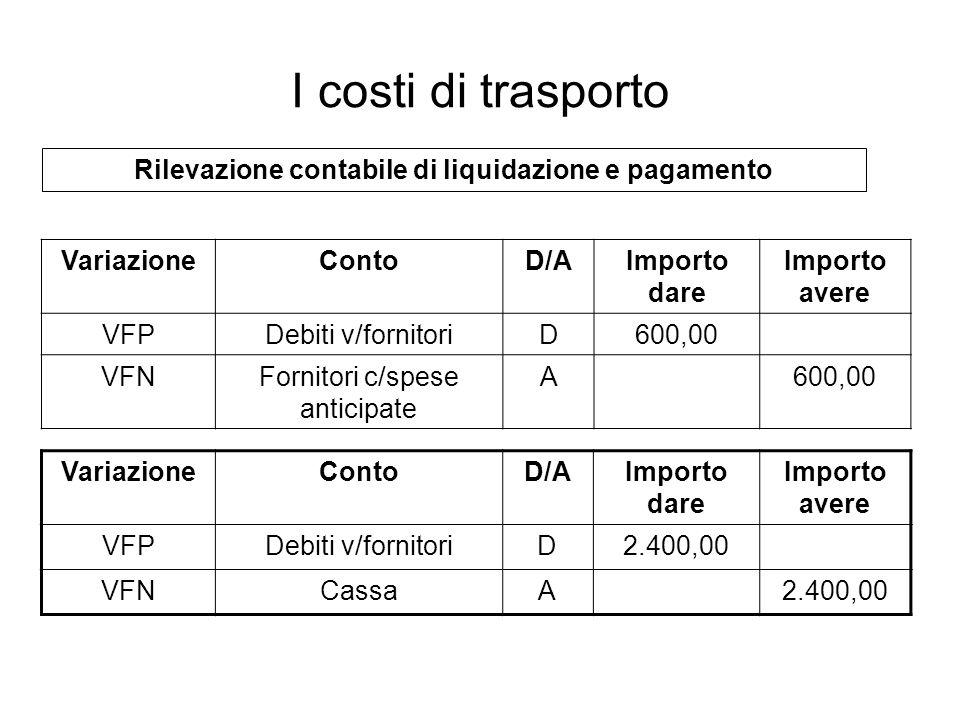 I costi di trasporto VariazioneContoD/AImporto dare Importo avere VFPDebiti v/fornitoriD2.400,00 VFNCassaA2.400,00 Rilevazione contabile di liquidazio