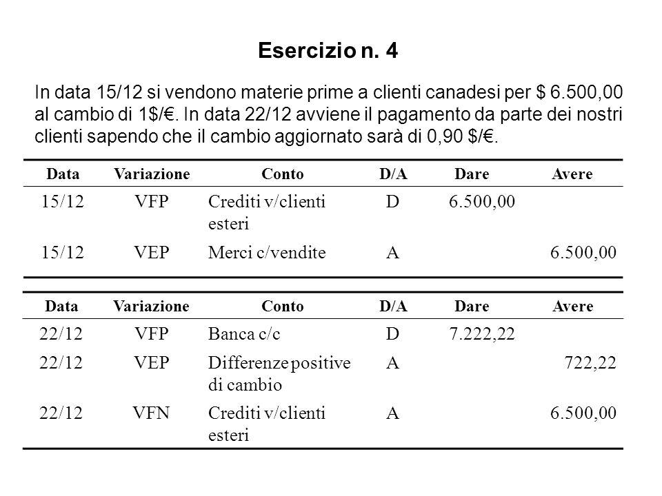 Esercizio n. 4 In data 15/12 si vendono materie prime a clienti canadesi per $ 6.500,00 al cambio di 1$/. In data 22/12 avviene il pagamento da parte