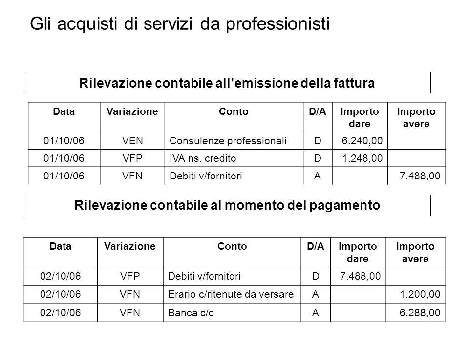 DataVariazioneContoD/AImporto dare Importo avere 02/10/06VFPDebiti v/fornitoriD7.488,00 02/10/06VFNErario c/ritenute da versareA1.200,00 02/10/06VFNBa