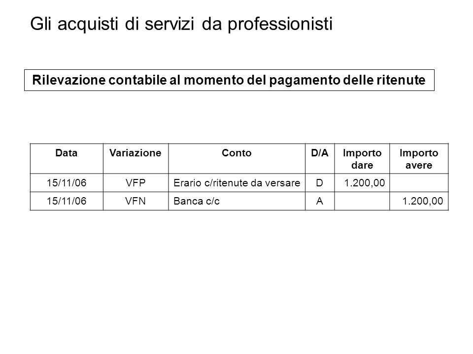 DataVariazioneContoD/AImporto dare Importo avere 15/11/06VFPErario c/ritenute da versareD1.200,00 15/11/06VFNBanca c/cA1.200,00 Gli acquisti di serviz