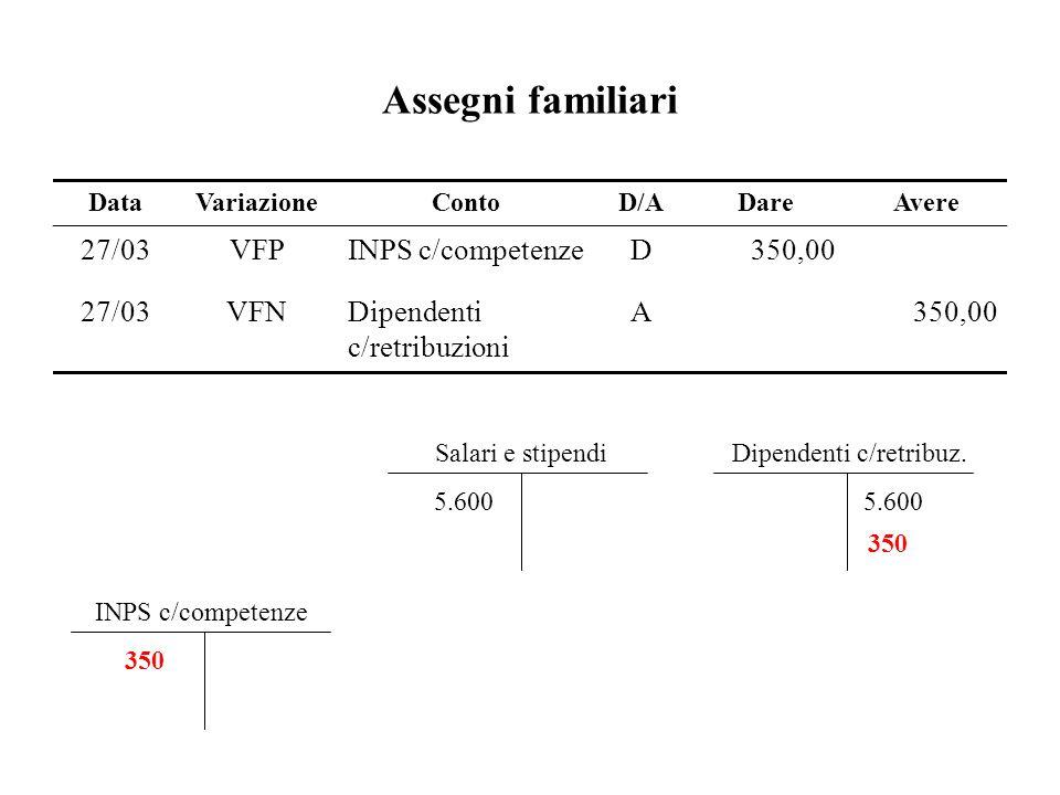 Assegni familiari Salari e stipendi 5.600 Dipendenti c/retribuz. 5.600 INPS c/competenze 350 DataVariazioneContoD/ADareAvere 27/03VFPINPS c/competenze