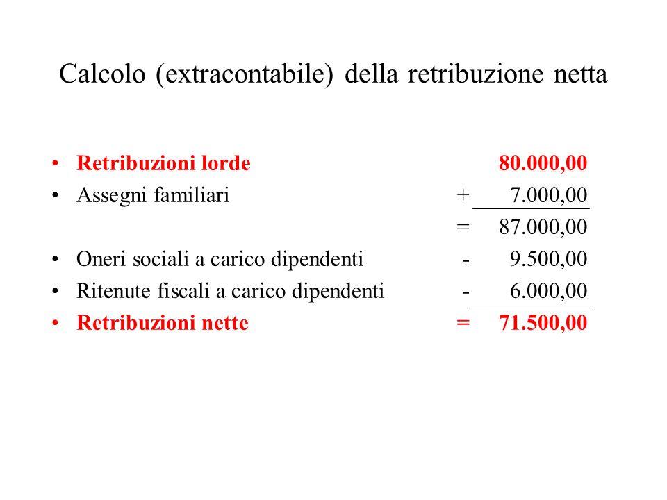 Calcolo (extracontabile) della retribuzione netta Retribuzioni lorde 80.000,00 Assegni familiari + 7.000,00 = 87.000,00 Oneri sociali a carico dipende