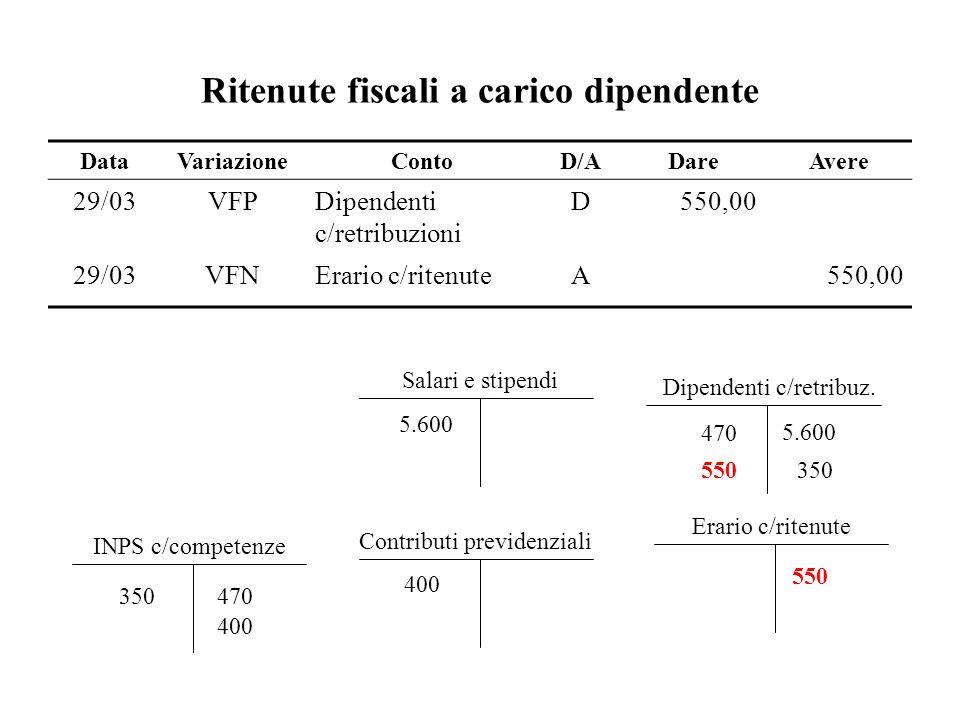 Ritenute fiscali a carico dipendente Salari e stipendi 5.600 Erario c/ritenute 550 DataVariazioneContoD/ADareAvere 29/03VFPDipendenti c/retribuzioni D