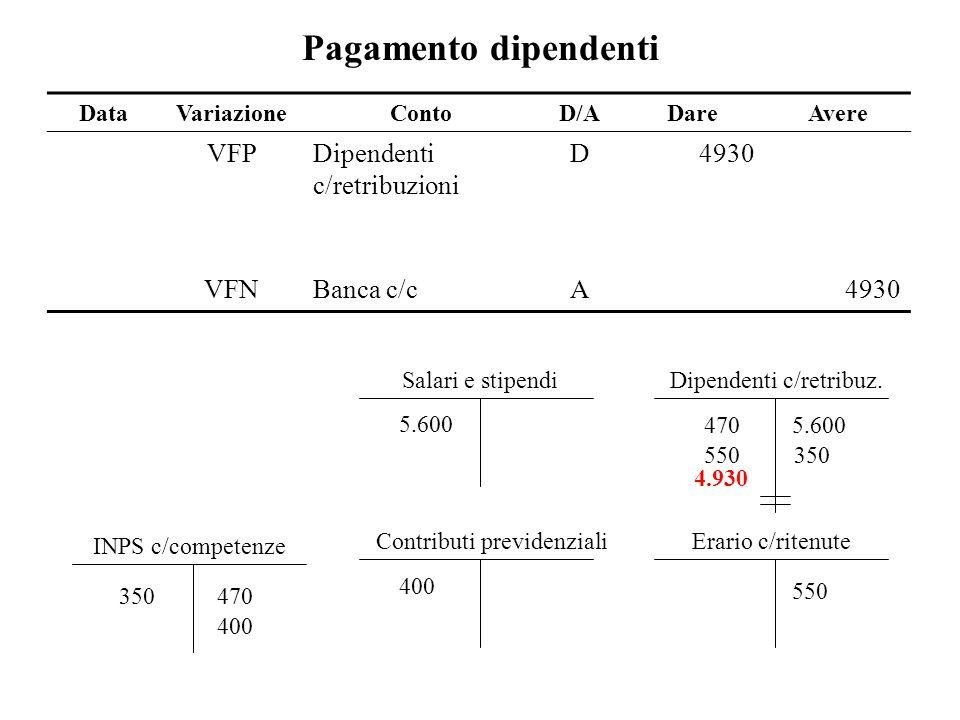 Pagamento dipendenti DataVariazioneContoD/ADareAvere VFPDipendenti c/retribuzioni D4930 VFNBanca c/cA4930 Salari e stipendi 5.600 Dipendenti c/retribu