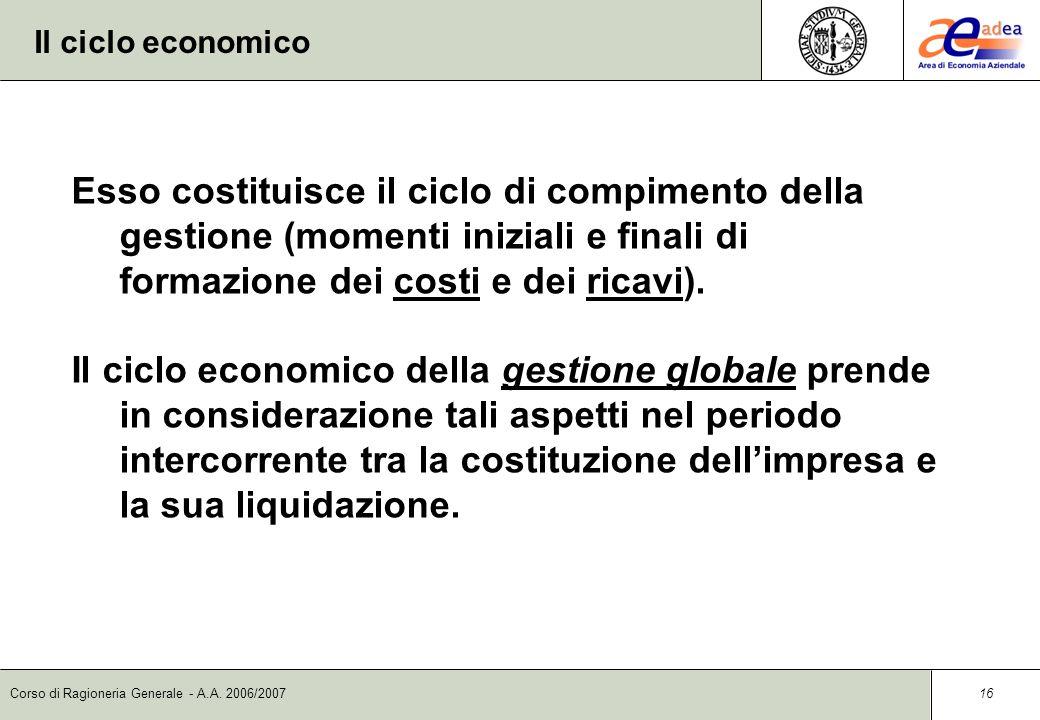 Corso di Ragioneria Generale - A.A. 2006/2007 15 Il concetto di ciclo della gestione Il concetto di ciclo si riferisce al lasso di tempo che intercorr