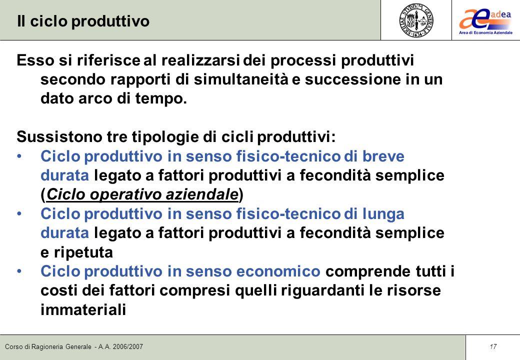Corso di Ragioneria Generale - A.A. 2006/2007 16 Il ciclo economico Esso costituisce il ciclo di compimento della gestione (momenti iniziali e finali