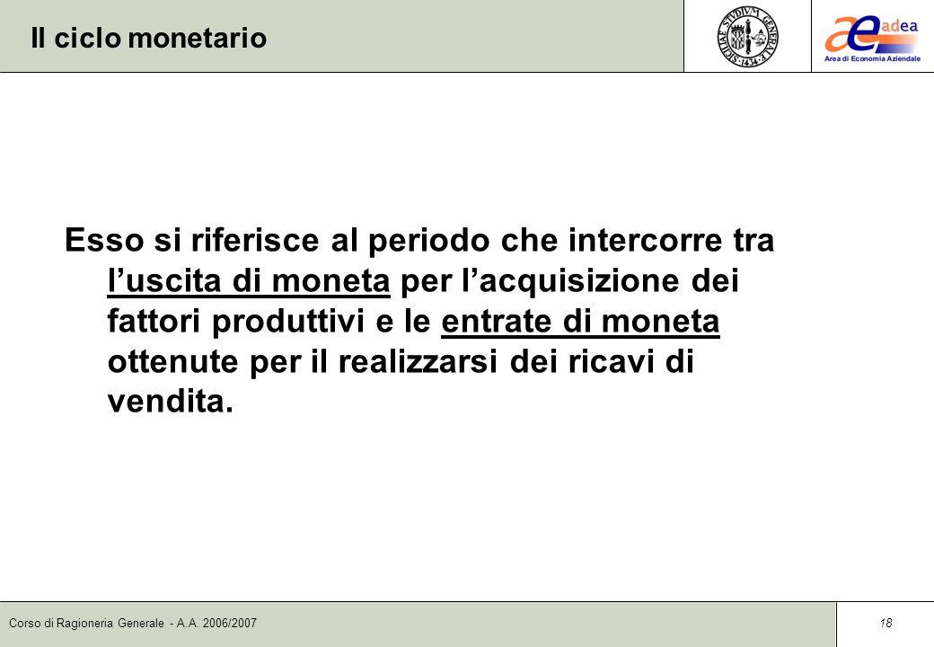 Corso di Ragioneria Generale - A.A. 2006/2007 17 Il ciclo produttivo Esso si riferisce al realizzarsi dei processi produttivi secondo rapporti di simu