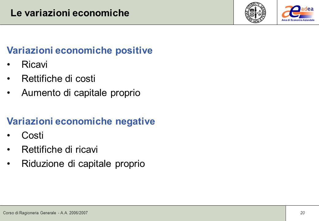 Corso di Ragioneria Generale - A.A. 2006/2007 19 Le variazioni finanziarie Le Variazioni finanziarie negative si riferiscono a: Riduzione di denaro Au