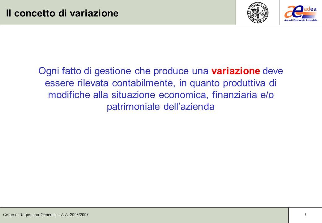 Corso di Ragioneria Generale Gli strumenti e il metodo del sistema contabile Dott.ssa Eleonora Cardillo A.A. 2006/2007
