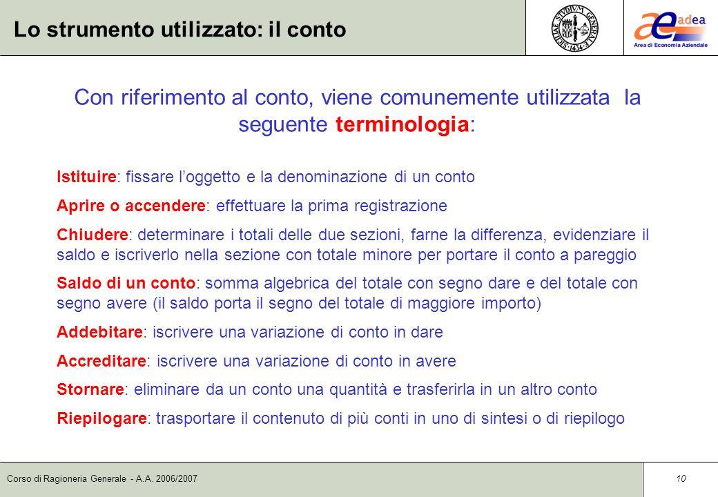Corso di Ragioneria Generale - A.A. 2006/2007 9 Lo strumento utilizzato: il conto DareAvere Il conto a sezioni contrapposte ha la seguente forma: