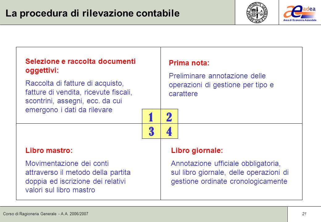 Corso di Ragioneria Generale - A.A. 2006/2007 20 Tipologie di operazioni Operazioni di scambio osservabili sotto i due aspetti (finanziario ed economi