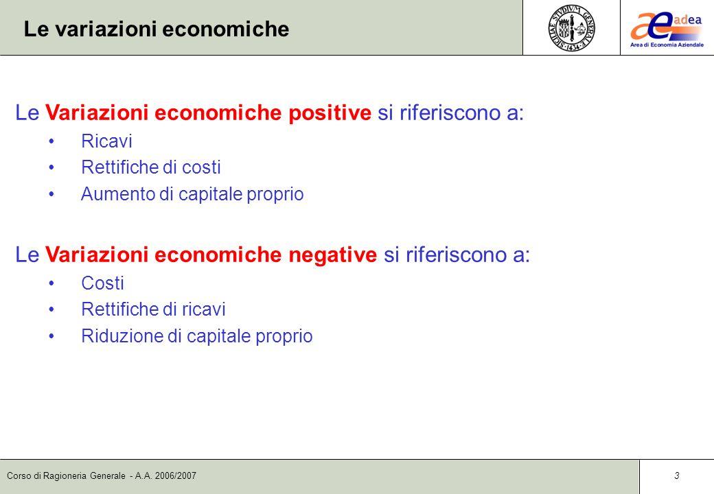 Corso di Ragioneria Generale - A.A. 2006/2007 2 Le variazioni finanziarie Le Variazioni finanziarie positive si riferiscono a: Aumento di denaro Aumen