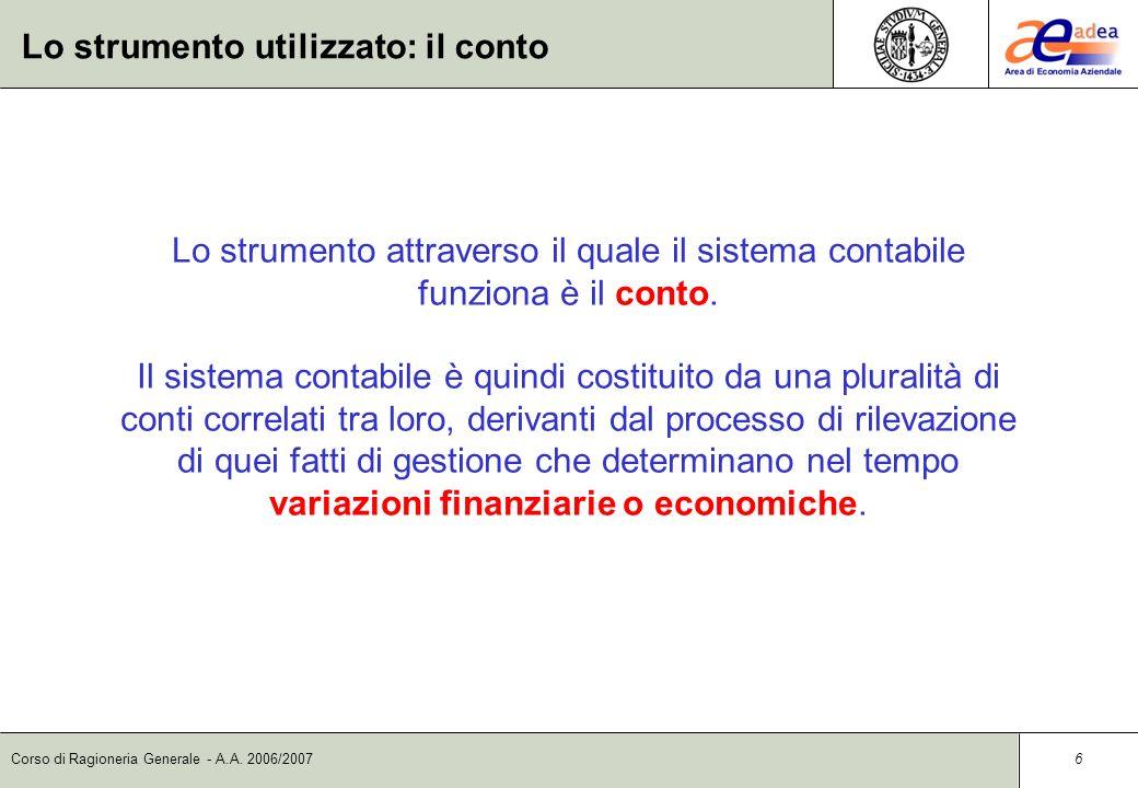 Corso di Ragioneria Generale - A.A. 2006/2007 5 Richiamo del concetto di sistema contabile Il sistema contabile è quellinsieme di princìpi, strumenti,