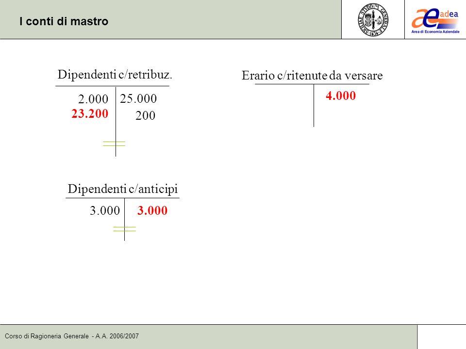 Corso di Ragioneria Generale - A.A. 2006/2007 I conti di mastro Erario c/ritenute da versare 4.000 Dipendenti c/anticipi 3.000 25.000 200 2.000 23.200
