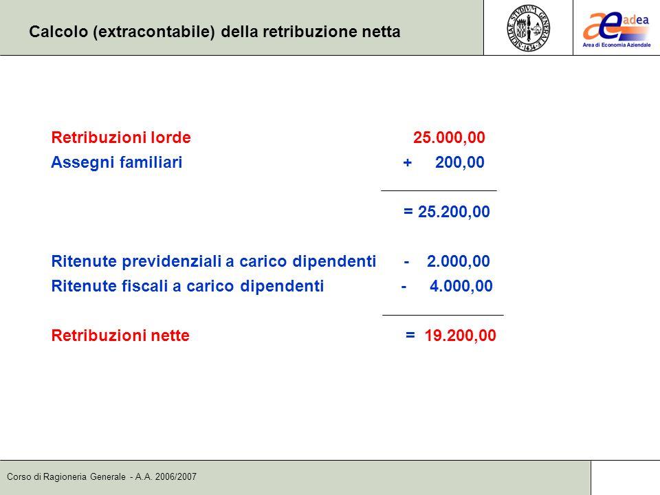 Corso di Ragioneria Generale - A.A. 2006/2007 Calcolo (extracontabile) della retribuzione netta Retribuzioni lorde 25.000,00 Assegni familiari + 200,0
