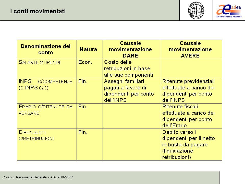 Corso di Ragioneria Generale - A.A. 2006/2007 I conti movimentati