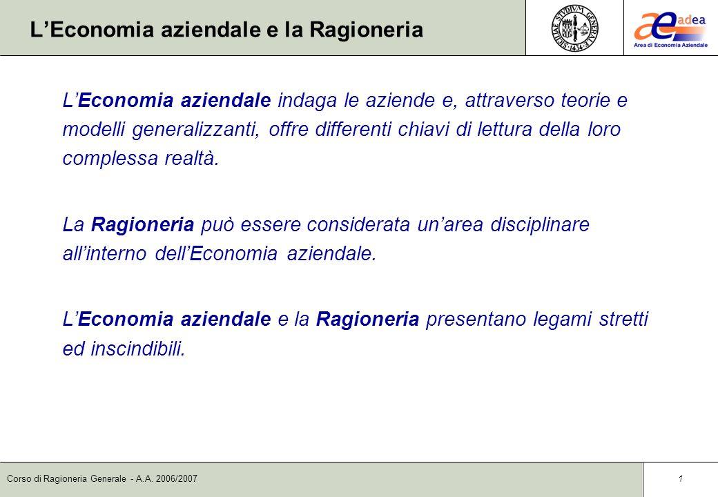 Corso di Ragioneria Generale Lazienda e il sistema dei valori Prof. Giuseppe Caruso A.A. 2006/2007