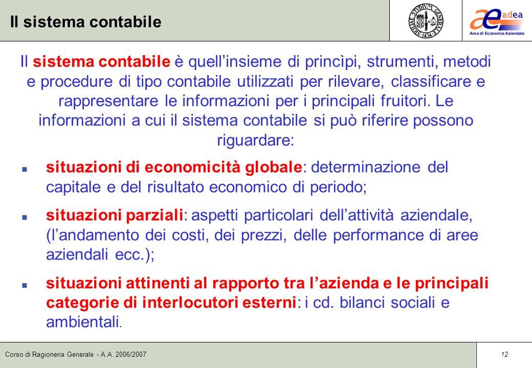 Corso di Ragioneria Generale - A.A. 2006/2007 11