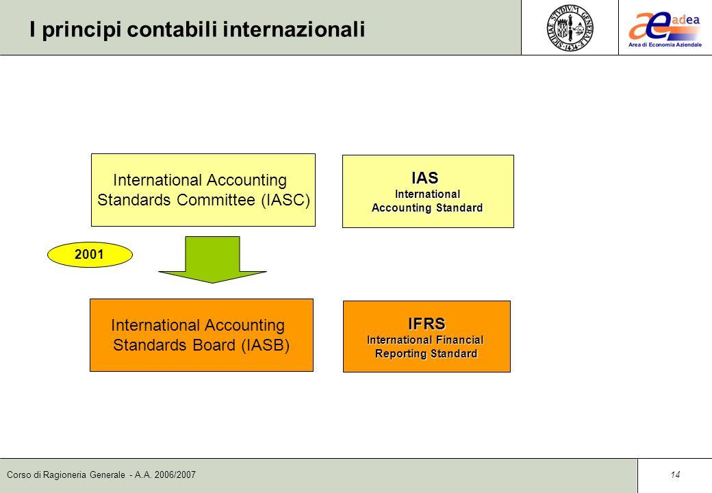 Corso di Ragioneria Generale - A.A. 2006/2007 13 La contabilità dimpresa: CO.GE. E CO.A. Contabilità generale Contabilità analitica Obiettivi principa