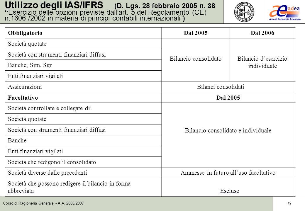 Corso di Ragioneria Generale - A.A. 2006/2007 18 Ambito di applicazione degli IAS/IFRS Società incluse (controllate/collegate) nel bilancio consolidat