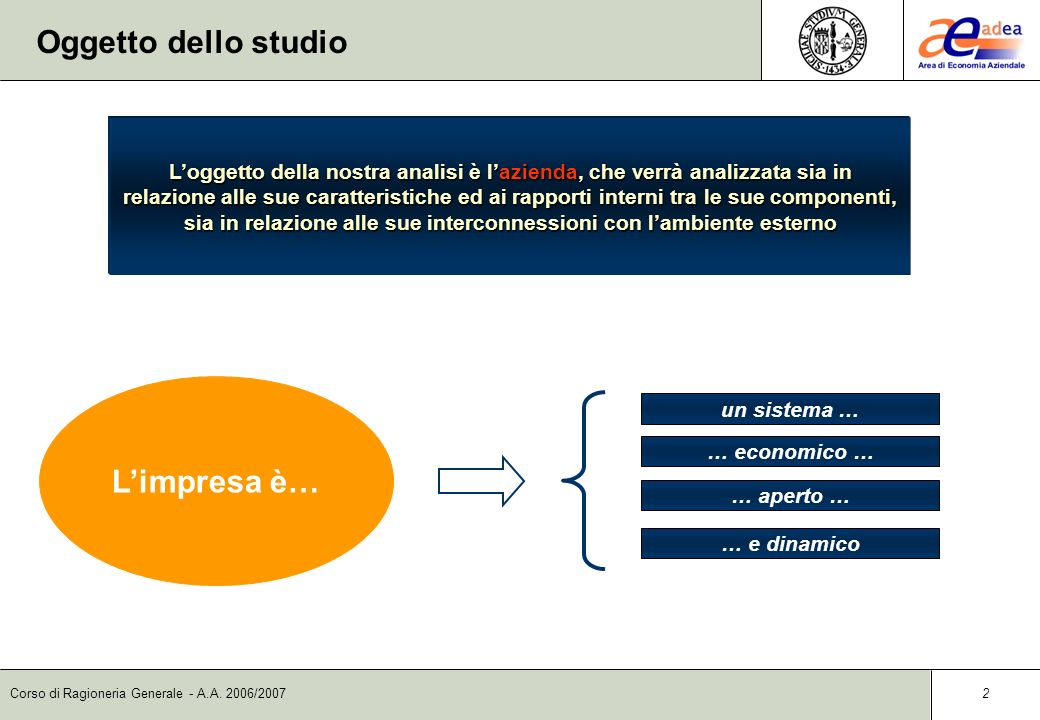 Corso di Ragioneria Generale - A.A. 2006/2007 1 LEconomia aziendale e la Ragioneria LEconomia aziendale indaga le aziende e, attraverso teorie e model