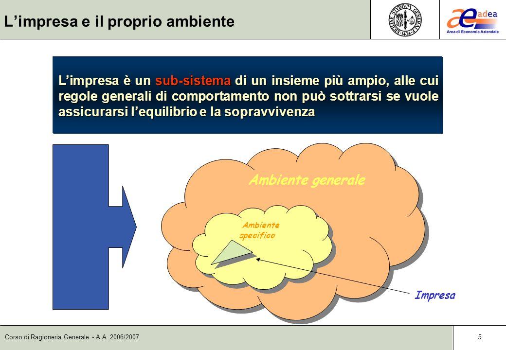 Corso di Ragioneria Generale - A.A. 2006/2007 Le relazioni intrattenute con lambiente esterno 4 Input Output A)Fattori produttivi: - materie prime - i