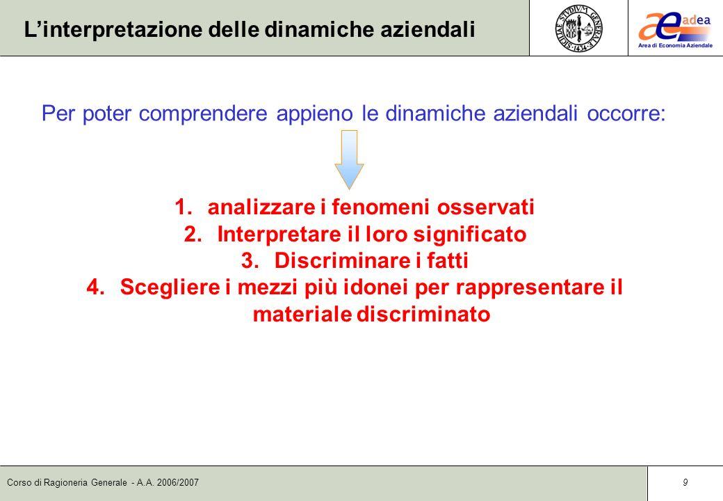 Corso di Ragioneria Generale - A.A. 2006/2007 8 I flussi delle informazioni per i vari destinatari interni ed esterni