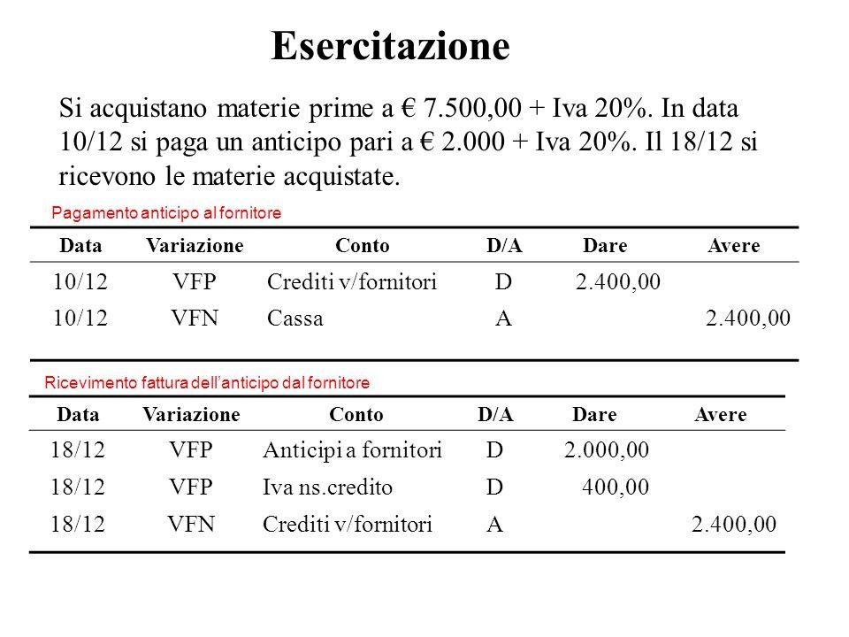 Si acquistano materie prime a 7.500,00 + Iva 20%.
