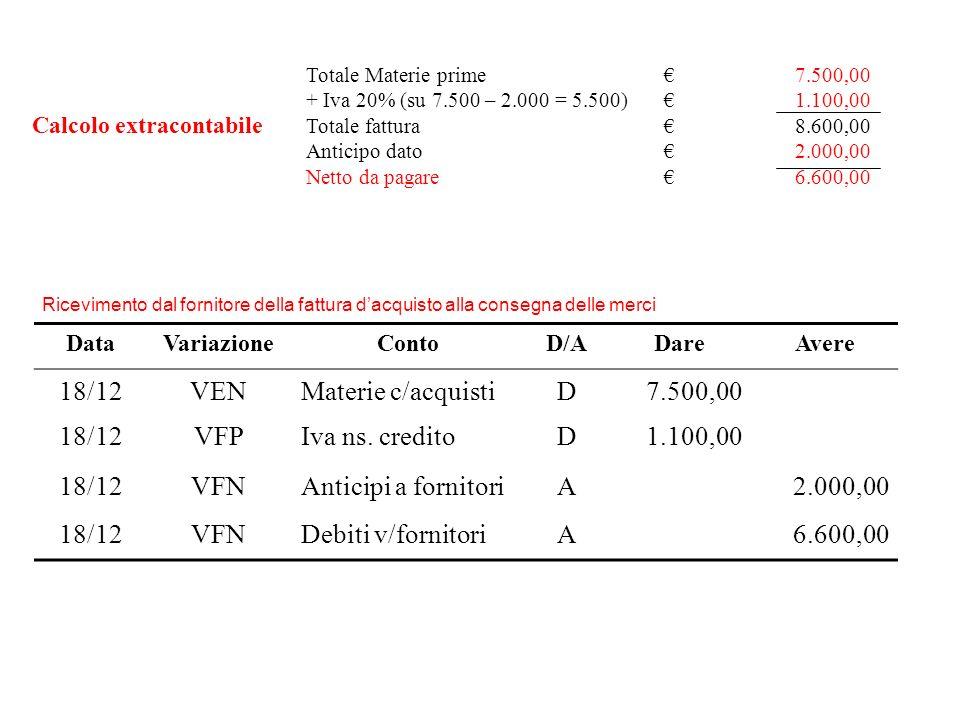 DataVariazioneContoD/ADareAvere 18/12VENMaterie c/acquistiD7.500,00 18/12VFPIva ns. creditoD1.100,00 18/12VFNAnticipi a fornitoriA2.000,00 18/12VFNDeb