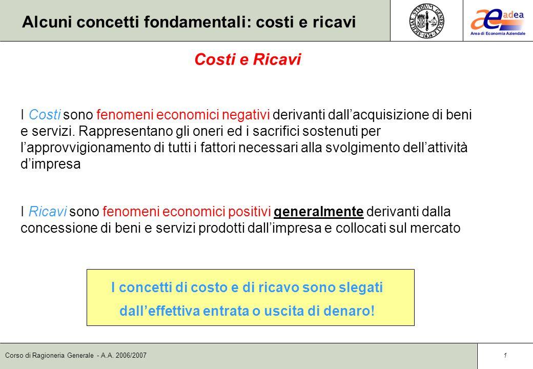 Corso di Ragioneria Generale I concetti di capitale e reddito e gli equilibri aziendali Prof. Giuseppe Caruso A.A. 2006/2007