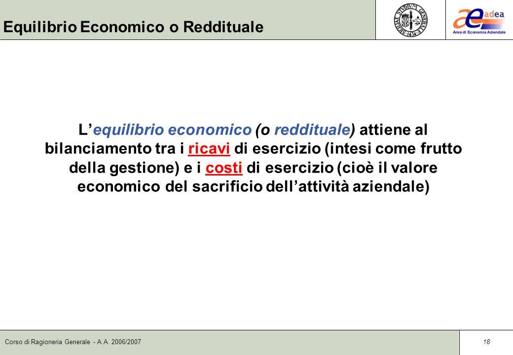Corso di Ragioneria Generale - A.A. 2006/2007 17 Equilibrio patrimoniale Lequilibrio patrimoniale attiene al bilanciamento tra i mezzi e le sostanze a
