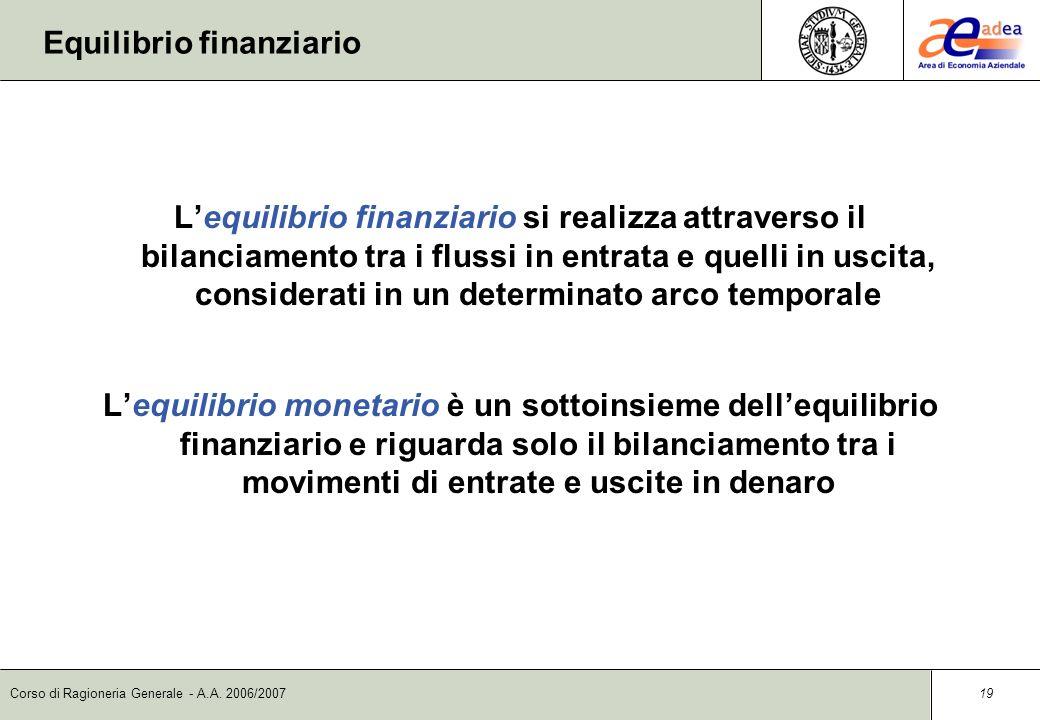 Corso di Ragioneria Generale - A.A. 2006/2007 18 Equilibrio Economico o Reddituale Lequilibrio economico (o reddituale) attiene al bilanciamento tra i