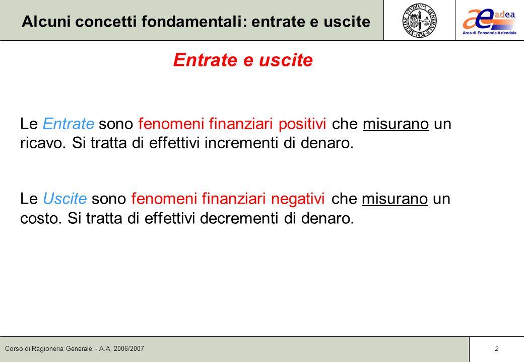 Corso di Ragioneria Generale - A.A. 2006/2007 1 Alcuni concetti fondamentali: costi e ricavi Costi e Ricavi I Costi sono fenomeni economici negativi d