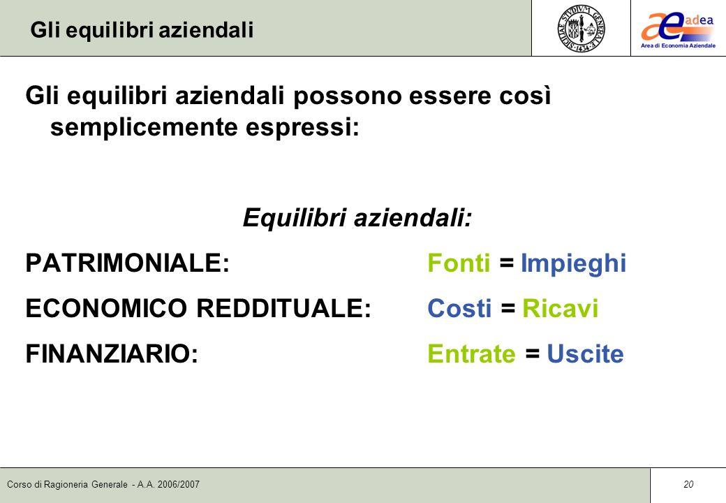 Corso di Ragioneria Generale - A.A. 2006/2007 19 Equilibrio finanziario Lequilibrio finanziario si realizza attraverso il bilanciamento tra i flussi i