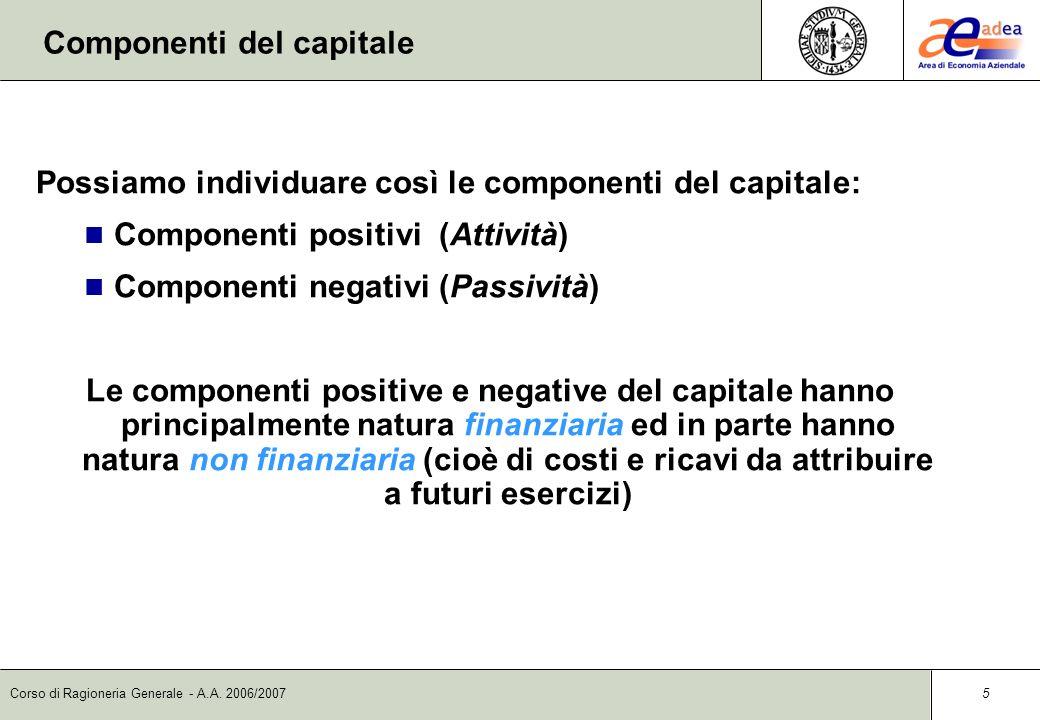 Corso di Ragioneria Generale - A.A. 2006/2007 4 Le caratteristiche del capitale È un valore: esso è espressione unitaria di tutte le forme di ricchezz