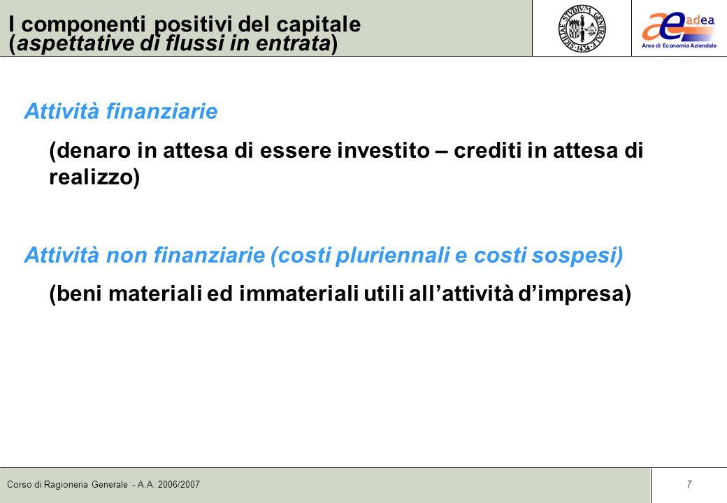Corso di Ragioneria Generale - A.A. 2006/2007 6 I valori di capitale: una sintesi ATTIVITÀPASSIVITÀ Valori finanziari Crediti di funzionamentoDebiti d