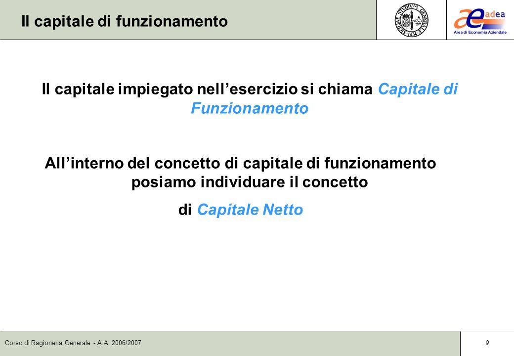 Corso di Ragioneria Generale - A.A. 2006/2007 8 I componenti negativi del capitale (aspettative di flussi in uscita) Passività finanziarie (debiti di