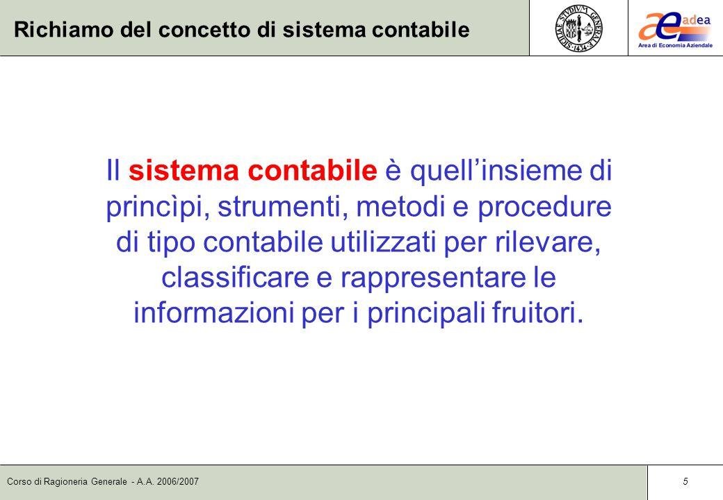 Corso di Ragioneria Generale - A.A. 2006/2007 4 Laspetto originario e derivato