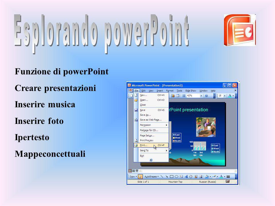 Funzione di powerPoint Creare presentazioni Inserire musica Inserire foto Ipertesto Mappeconcettuali