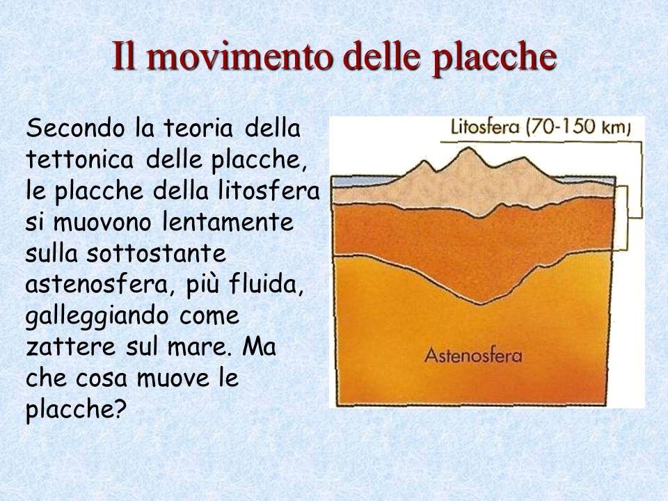 Il movimento delle placche Secondo la teoria della tettonica delle placche, le placche della litosfera si muovono lentamente sulla sottostante astenosfera, più fluida, galleggiando come zattere sul mare.