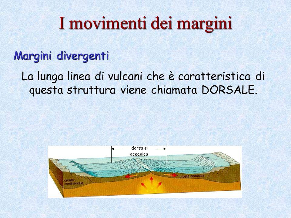 Margini divergenti La lunga linea di vulcani che è caratteristica di questa struttura viene chiamata DORSALE.